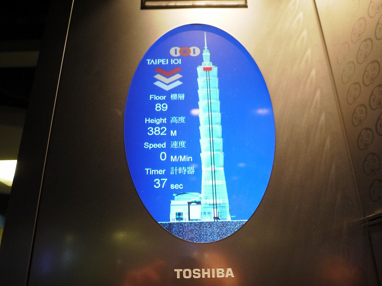台北101