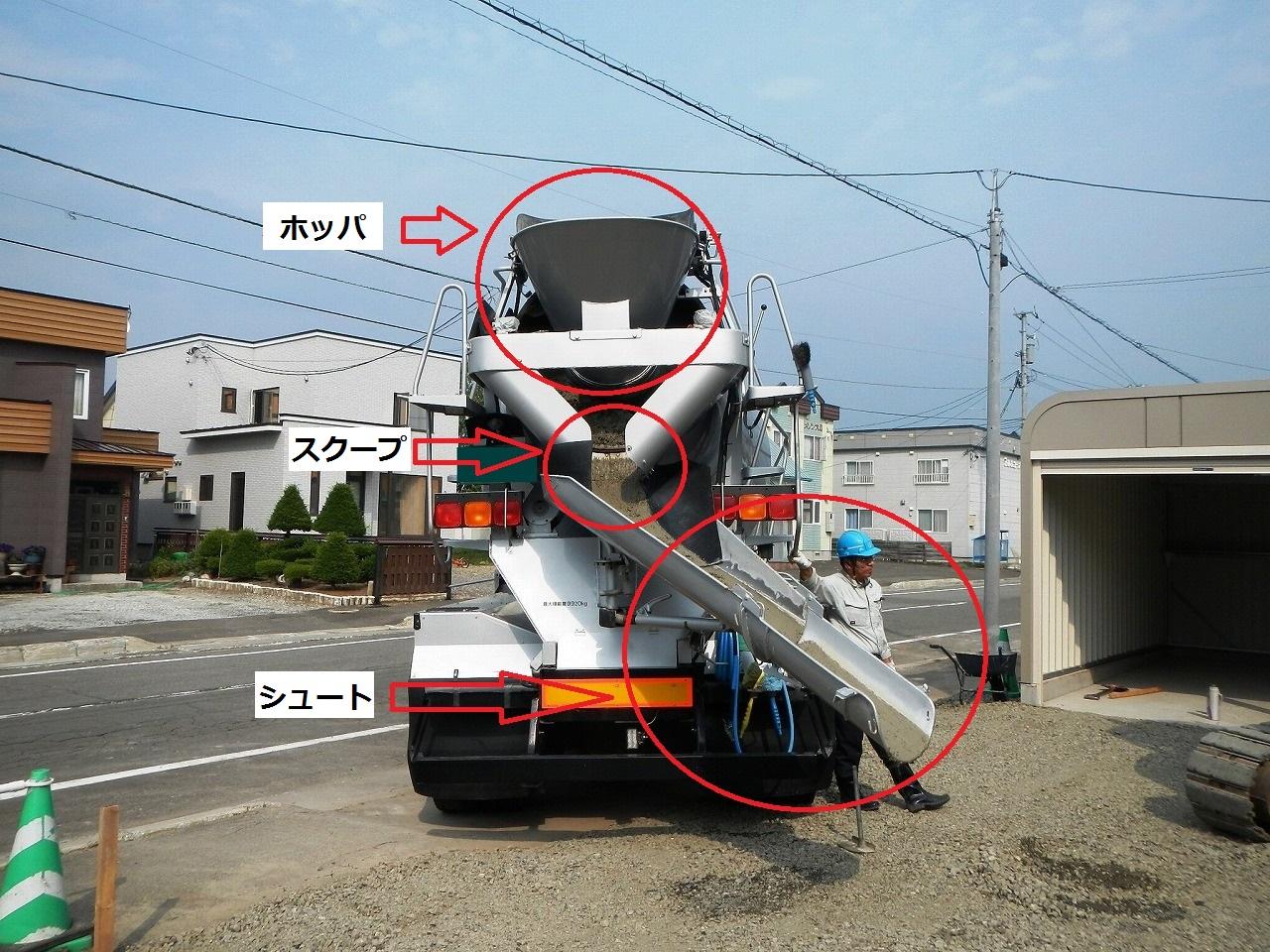 コンクリートミキサー車