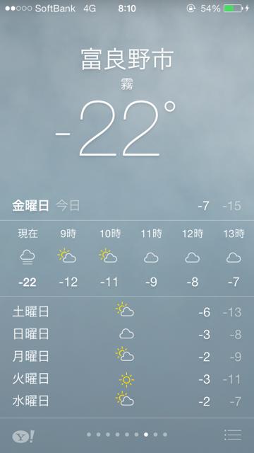 富良野市の気温